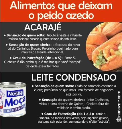 acaraje_leite-condensado.jpg