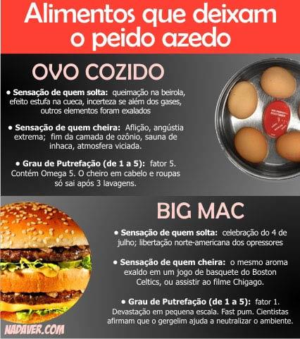 ovo-e-big-mac3.jpg