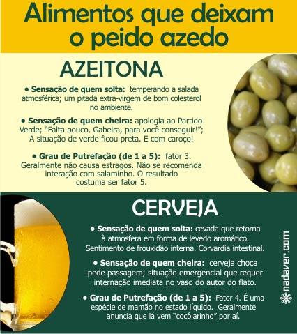 azeitona-cerveja